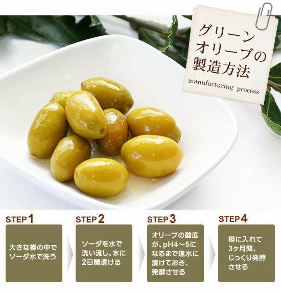 ●<グリーンオリーブの製造方法>
