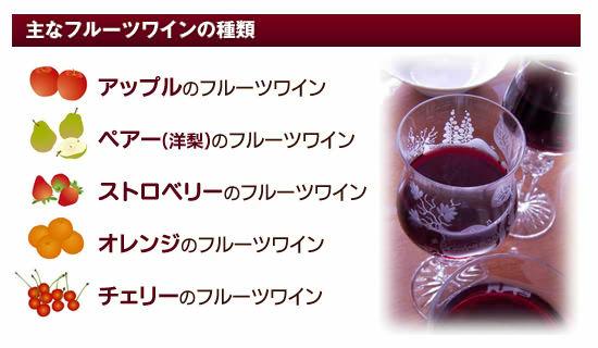 主なフルーツワインの種類
