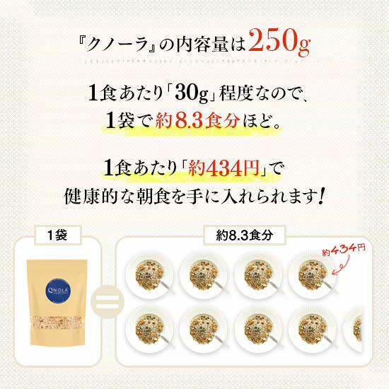 1食あたり「約434円」で健康的な朝食を手に入れられます!